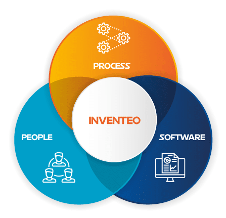 Schema metallurgical accounting solution INVENTEO