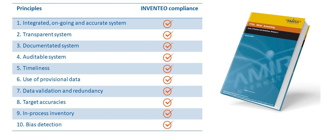 INVENTEO compliance with the 10 principles of AMIRA P754 code